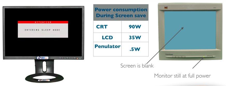 a comparison of a standard crt monitor with a flat panel lcd And also if the monitor is getting a lot of use in generel (surfing the internet ect) do lcd's put more strain on your eyes and does anyone have a lcd and prefers crt's much more.